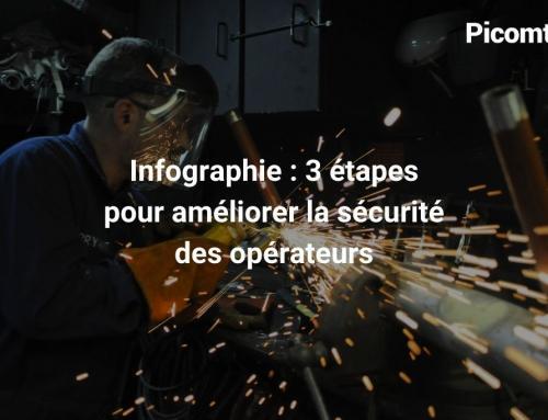 Infographie : 3 étapes pour améliorer la sécurité des opérateurs